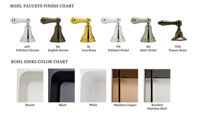 finishes for Rohl products